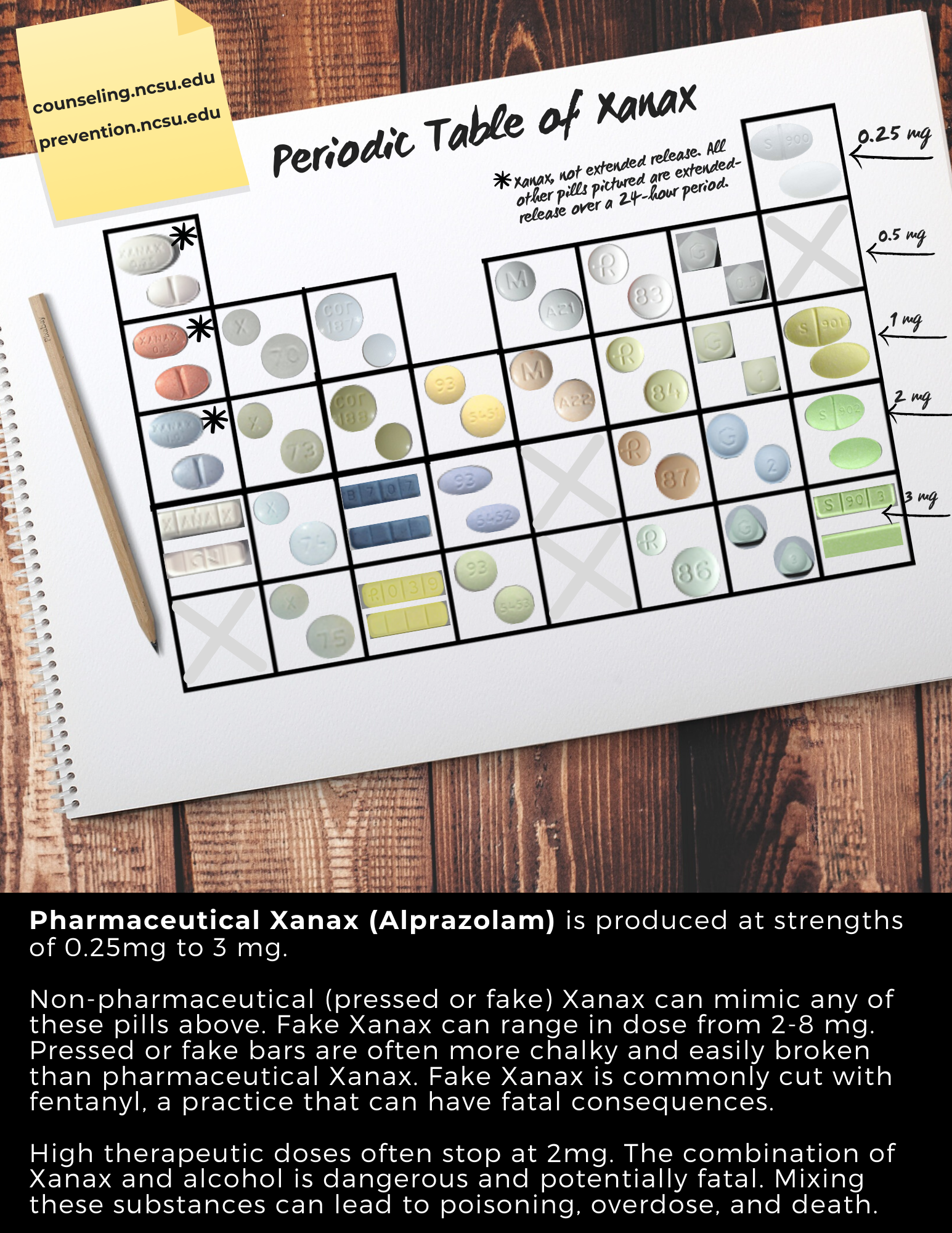 infographic about xanax