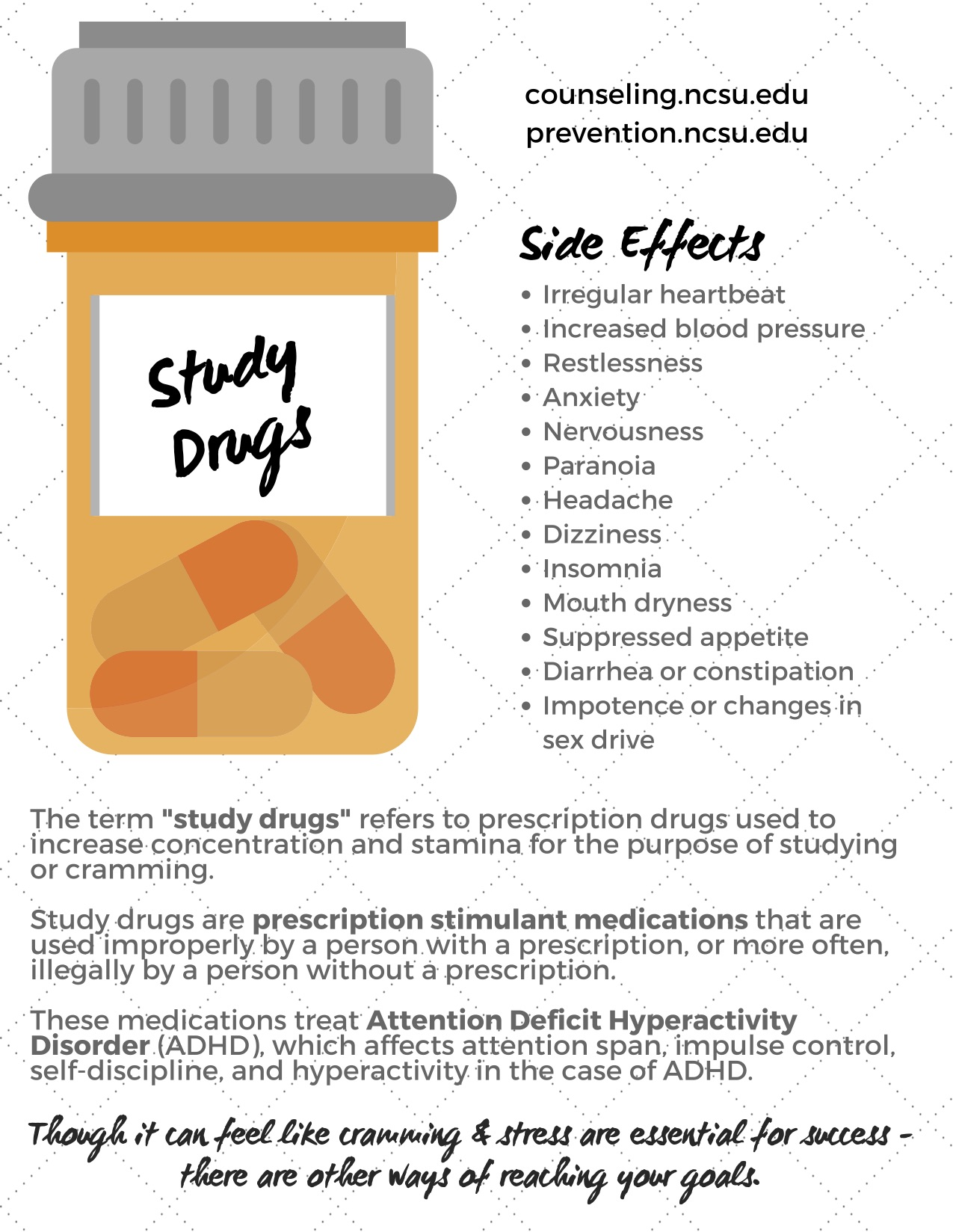 infographic about study drugs